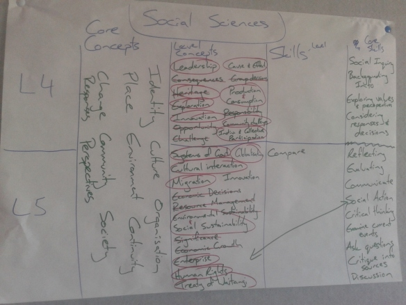 Social Sciences Iteration 1b
