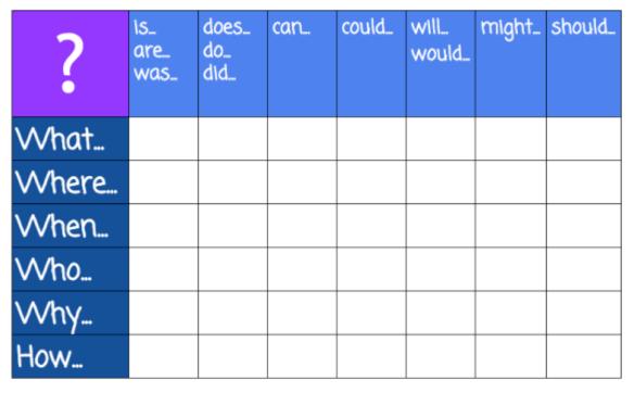 Question Grid