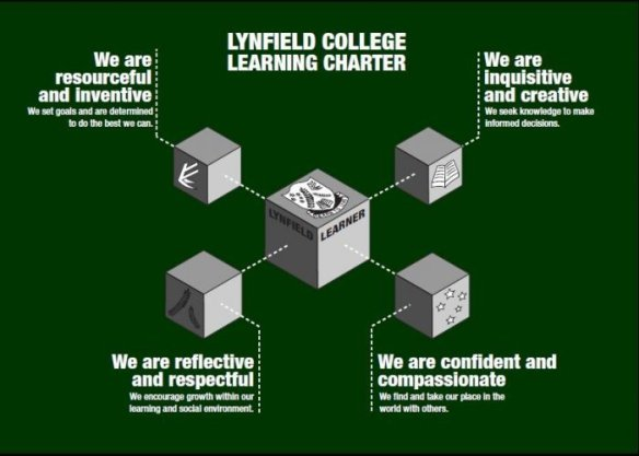 Lynfield College Learning Charter